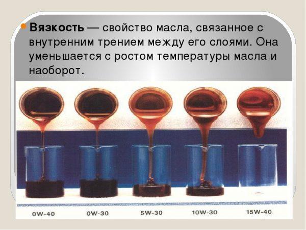 Масло Зик 75w90 синтетика – характеристика, цена продукта и аналоги