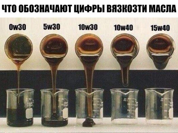 Есть ли минусы у моторного масла Шелл Хеликс Ультра 5w30, кроме цены