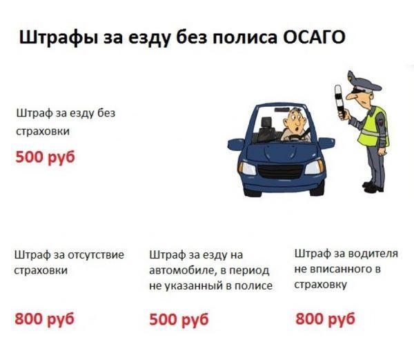 Какие уловки страховых могут оставить водителя без выплат по полису