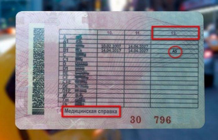 водительское удостоверение, категории